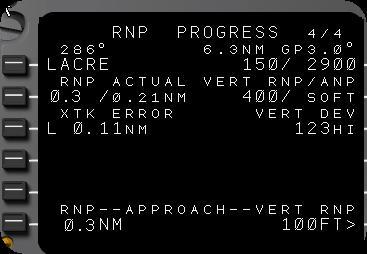 Página de PROGRESS donde monitorizar el valor real de RNP