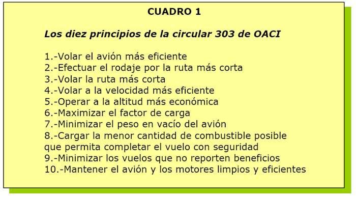 opvuelo5