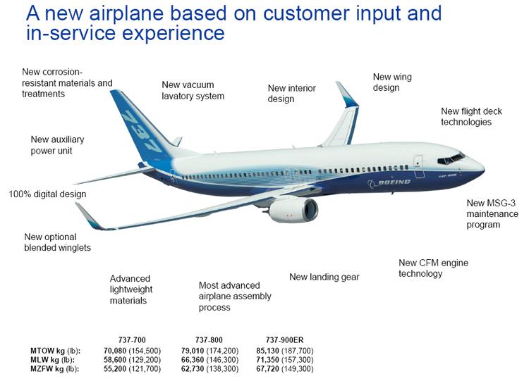 Boeing 737 ( avión de reacción de pasajeros de fuselaje estrecho de corto a medio alcance USA ) Experience