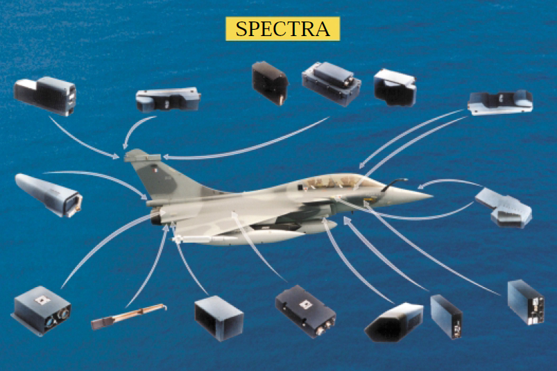 Esquema de equipos de aviónica y sensores que componen el SPECTRA. (Dassault).
