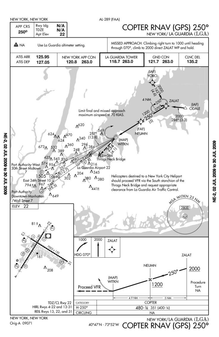 """Ejemplo de ficha de aproximación PinS """"Proceed VFR"""". (Fuente: FAA)"""