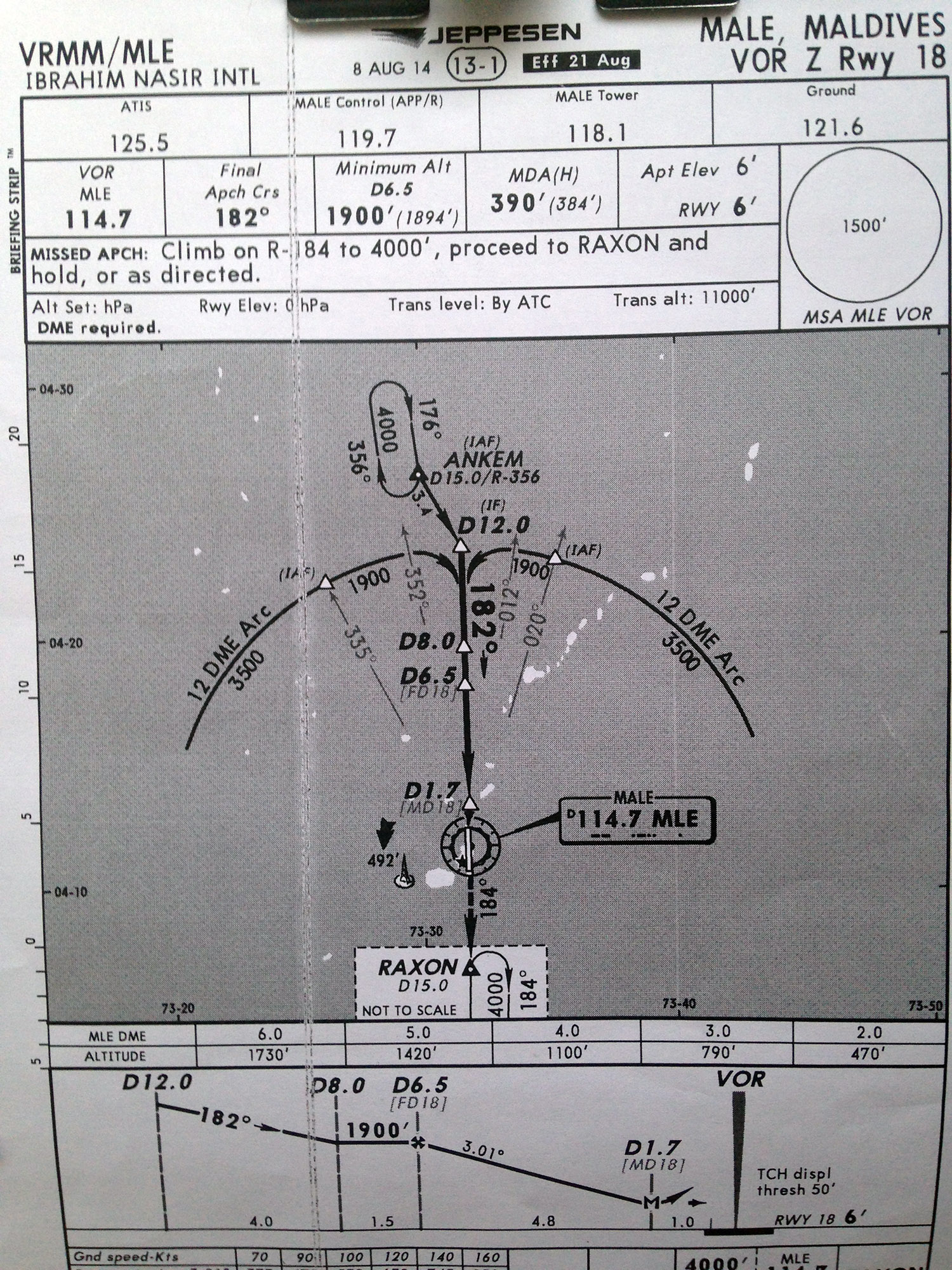 Carta Jeppesen de MALE