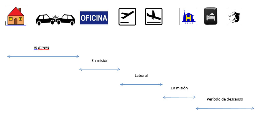 inmision1