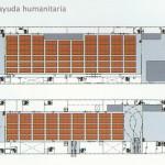 Esquema transporte contenedores ayuda humanitaria