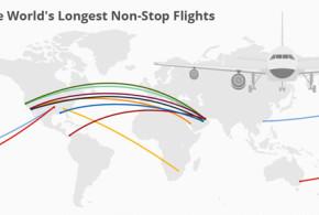 vuelos-mas-largos-del-mundo-1