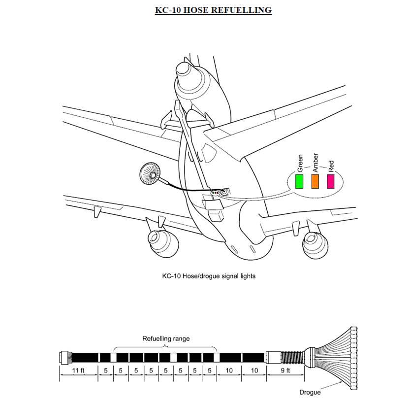 Señales de manguera y luces de un TK-10 de la USAF.