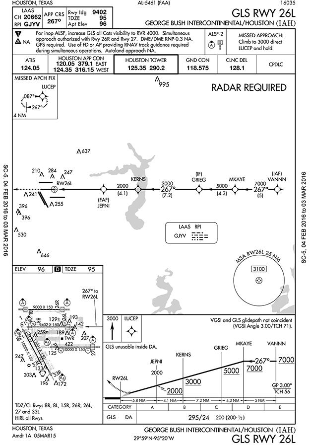RWY26L de Houston Int. Airport