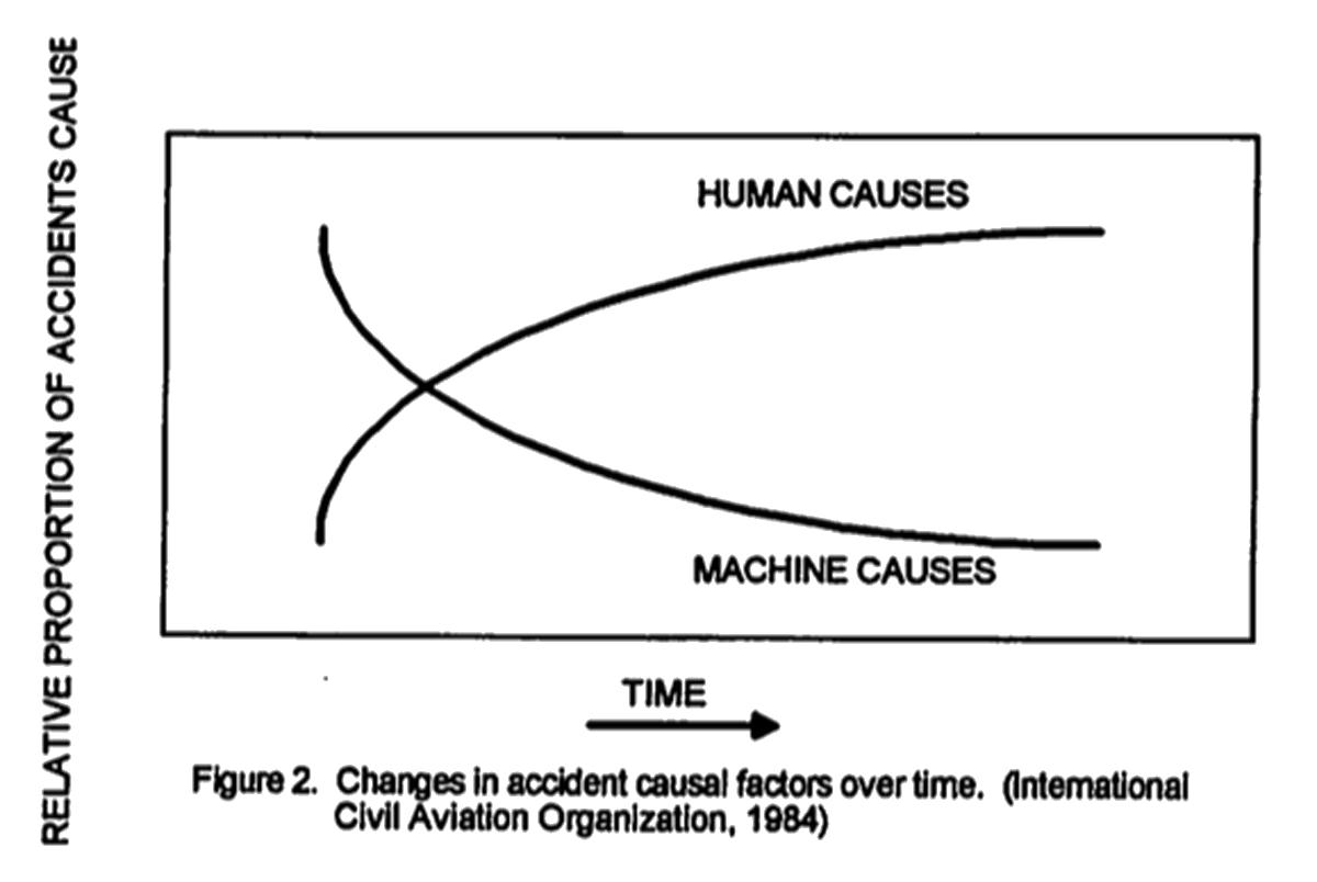 crm_handbook_figure_2