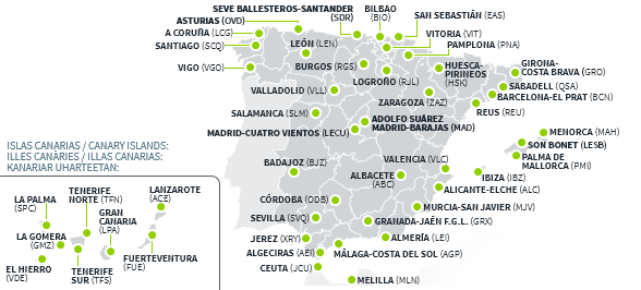 Aeropuertos en España.
