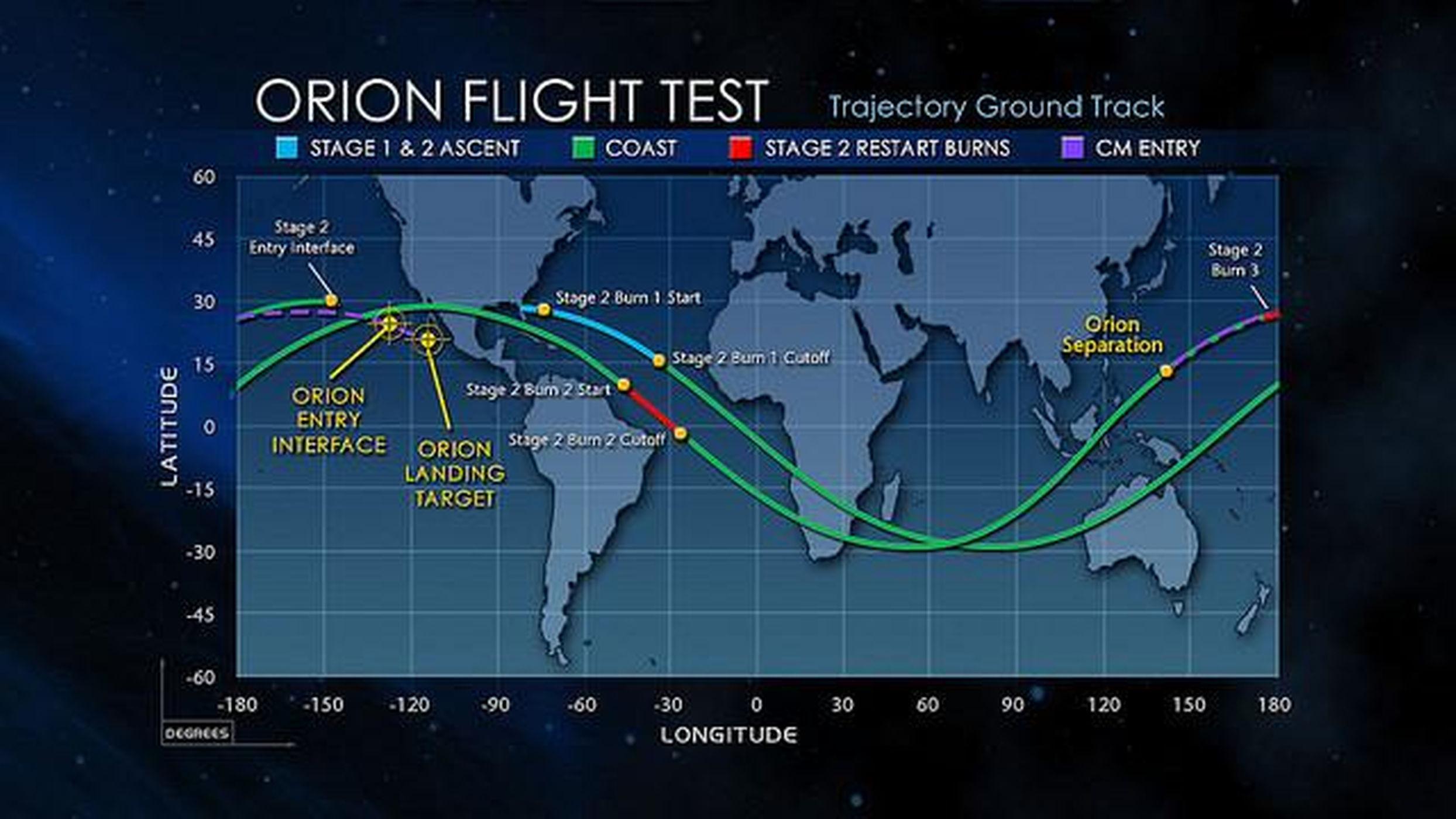 orion-flight-test-ground-track