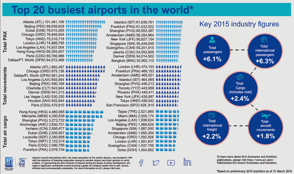 pdf_airport_aci