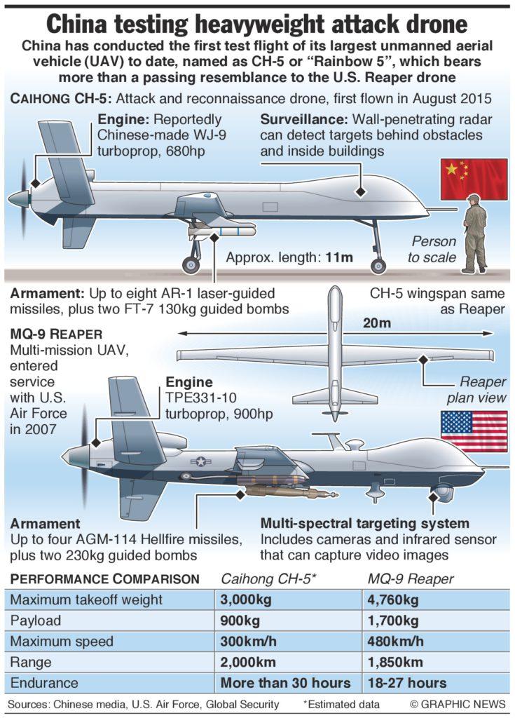 china-megadrone