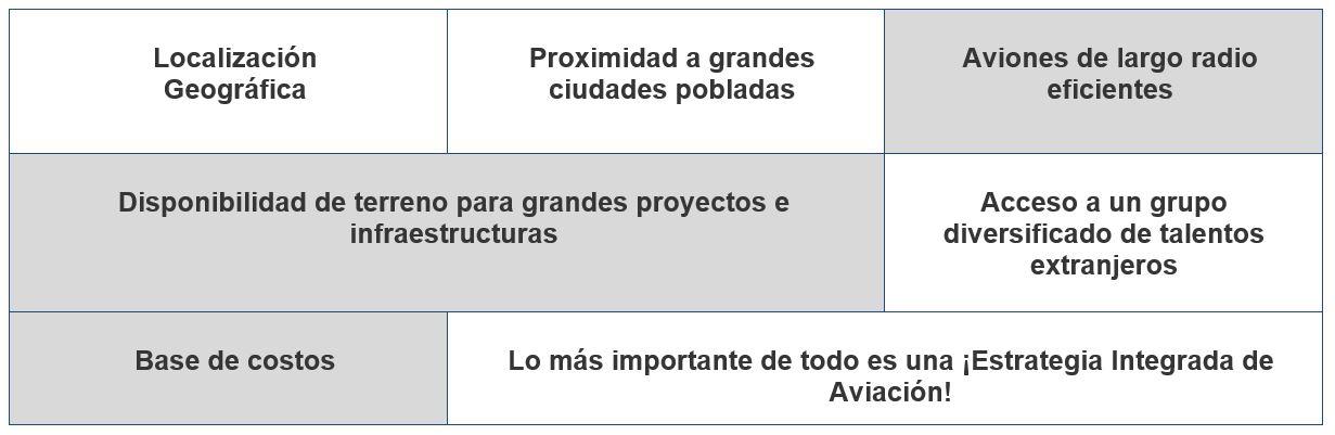 EMB3_Puntos_Fuertes