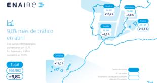 ENAIRE mapa-regiones-trafico-abr2017