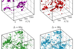 Investigadores de la UPM demuestran cómo se mueve la energía en flujos turbulentos
