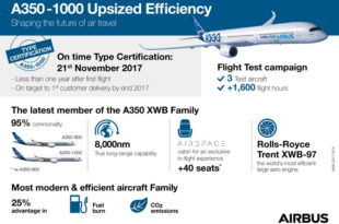 20171814_A350-1000 Type certification_BAT1