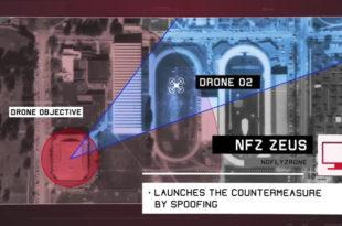NFZ, solución integral de protección contra drones