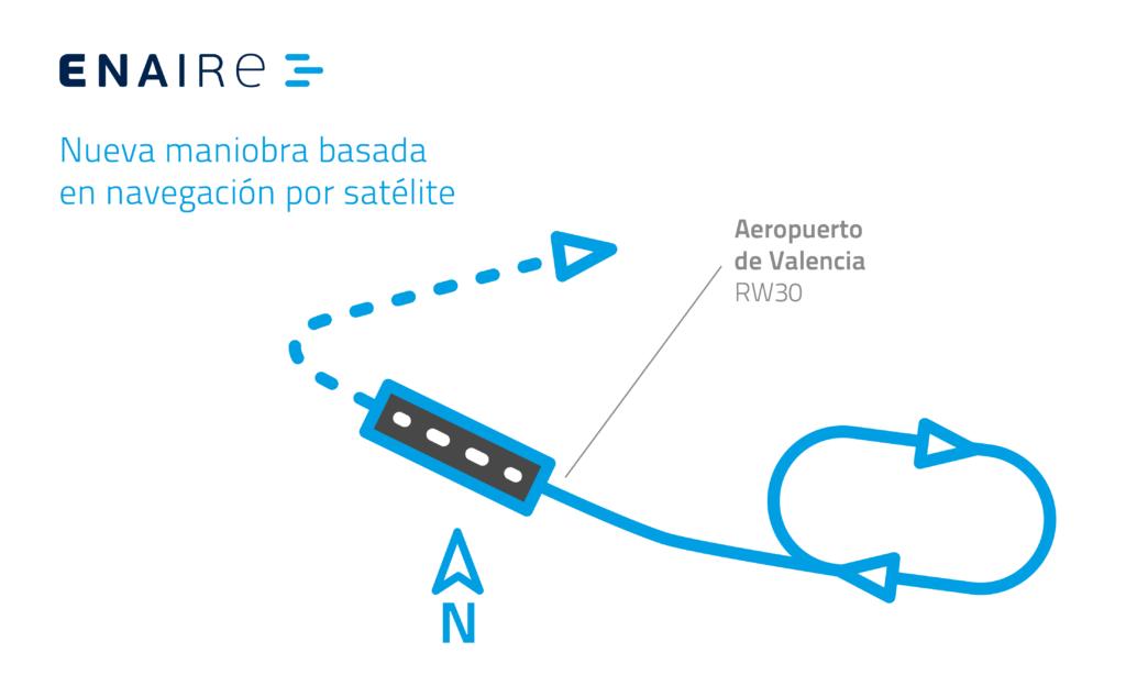 Gráfico maniobra satélite Valencia