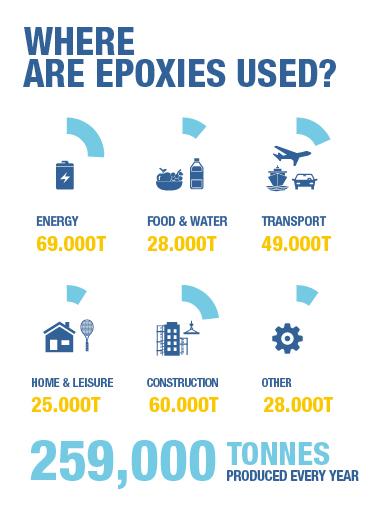 EPOXY_infographics_20172