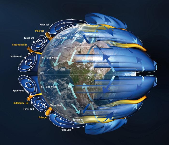 Representación gráfica de los vientos en la Tierra. (ESA/AOES Medialab)
