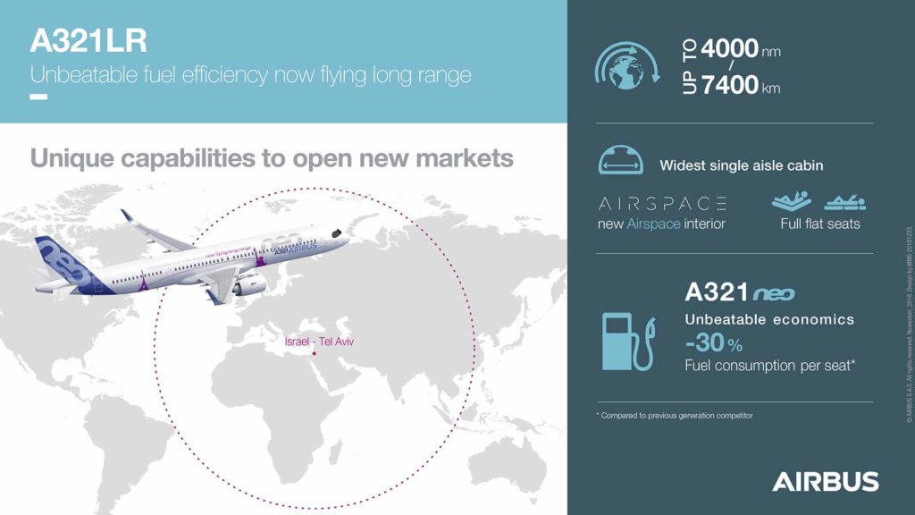 A321LR-ARKIA-Infographic-