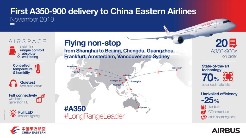 A350-900-China-Eastern-infographic-