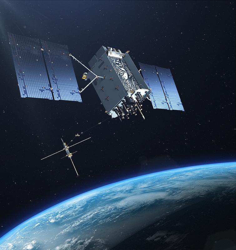 GPSIII-orbit