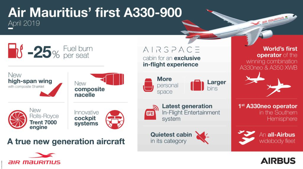 First-A330-900-Air-Mauritius-Infographic-