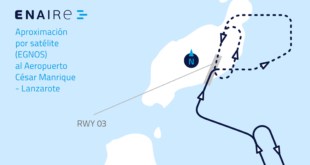 aproximaciones por satelite EGNOS lanzarote