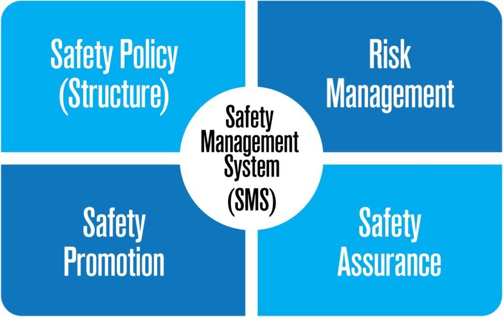 seguridad y mejora