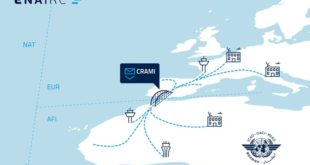 Sistema Crami entre Madrid y Casablanca. Fuente: Enaire