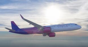 Wizz Air Abu Dhabi