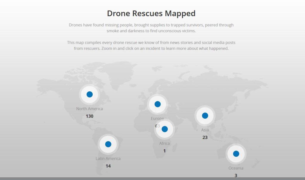 rescates asistidos por drones