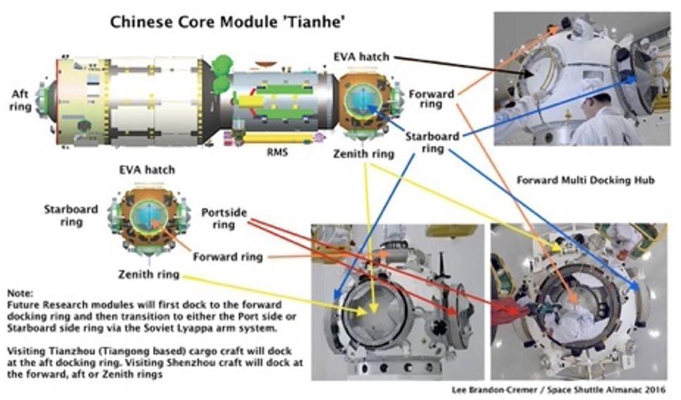 Estación Espacial China Tiangong.